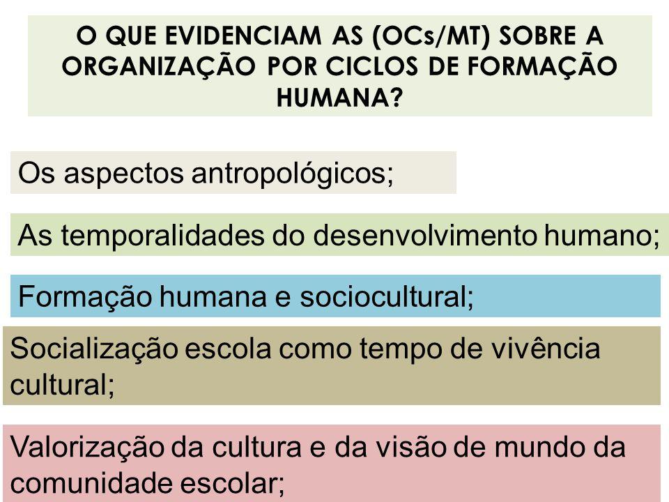 O QUE EVIDENCIAM AS (OCs/MT) SOBRE A ORGANIZAÇÃO POR CICLOS DE FORMAÇÃO HUMANA? Os aspectos antropológicos; As temporalidades do desenvolvimento human