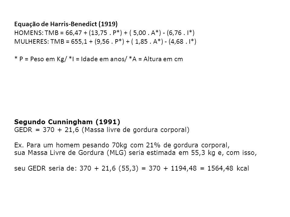 Equação de Harris-Benedict (1919) HOMENS: TMB = 66,47 + (13,75.