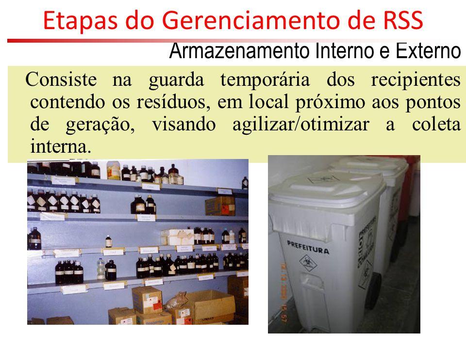 Armazenamento Interno e Externo Consiste na guarda temporária dos recipientes contendo os resíduos, em local próximo aos pontos de geração, visando ag