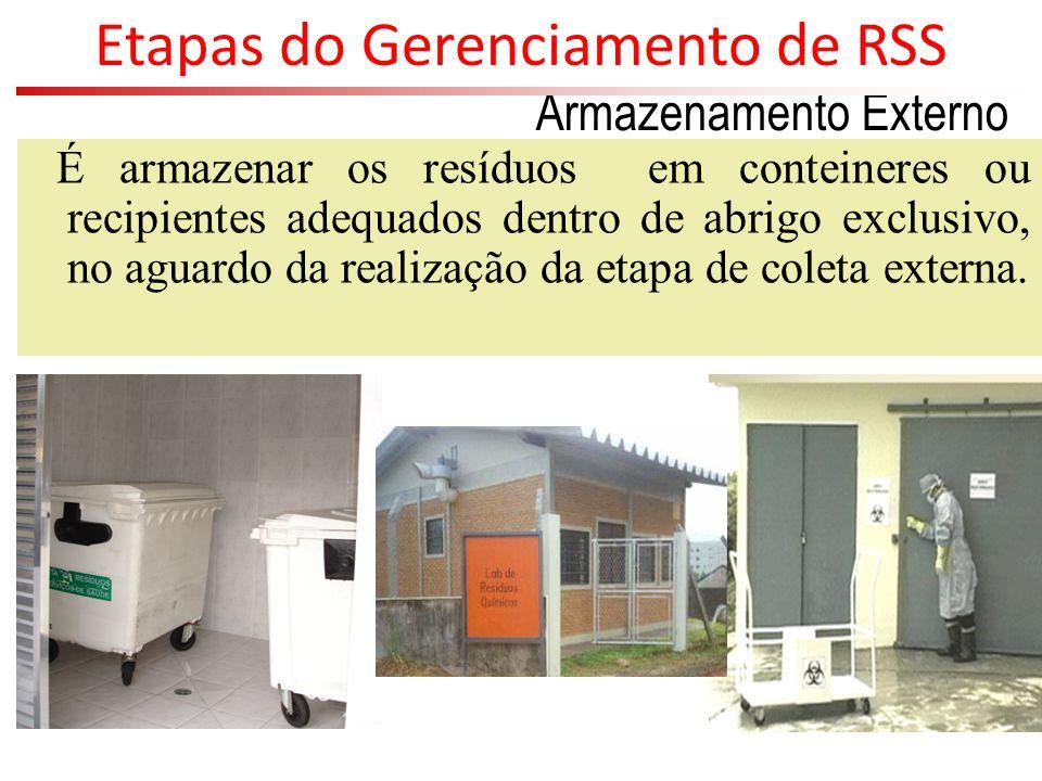 Armazenamento Externo É armazenar os resíduos em conteineres ou recipientes adequados dentro de abrigo exclusivo, no aguardo da realização da etapa de