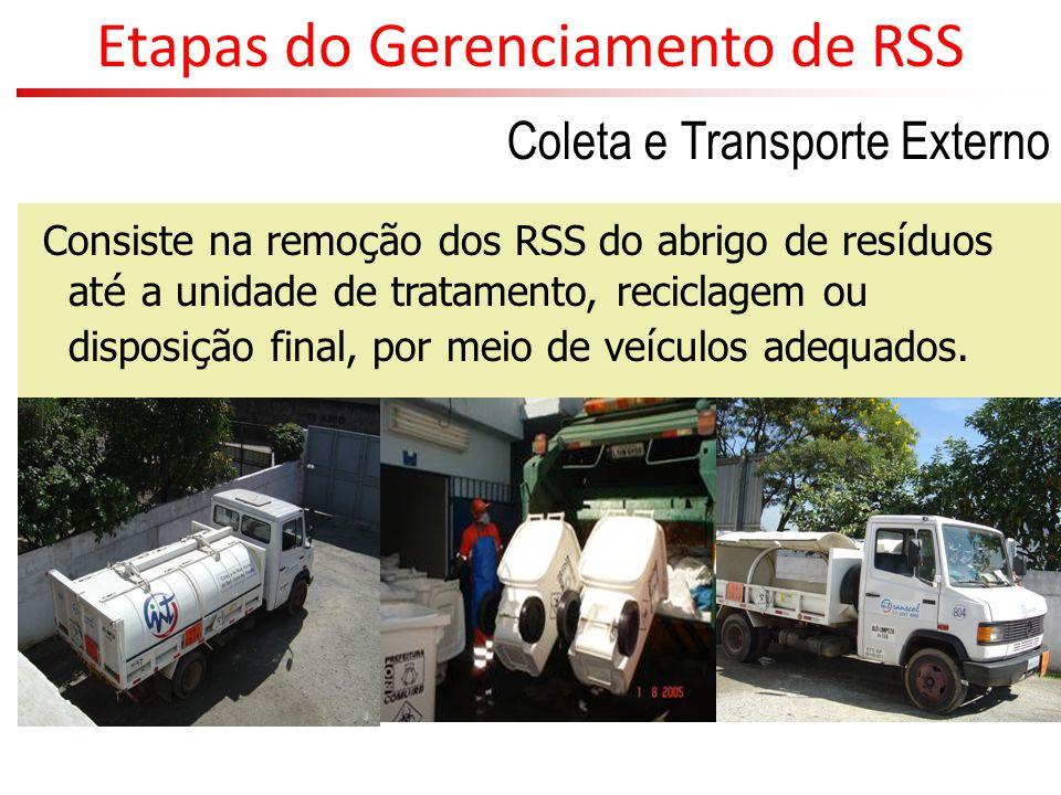 Coleta e Transporte Externo Consiste na remo ç ão dos RSS do abrigo de res í duos at é a unidade de tratamento, reciclagem ou disposi ç ão final, por