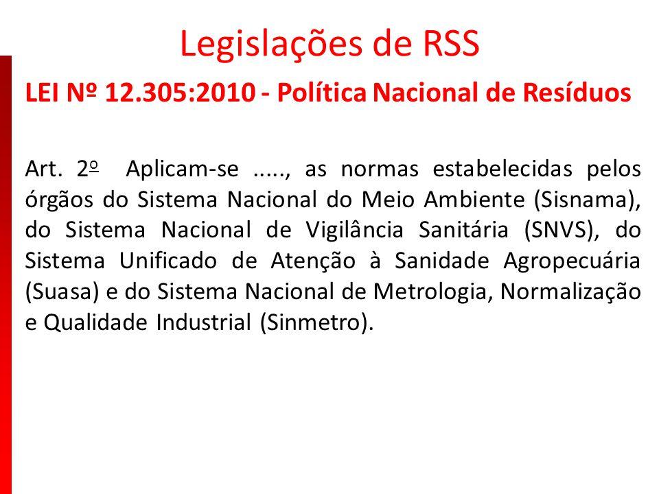 Legislações de RSS LEI Nº 12.305:2010 - Política Nacional de Resíduos Art. 2 o Aplicam-se....., as normas estabelecidas pelos órgãos do Sistema Nacion