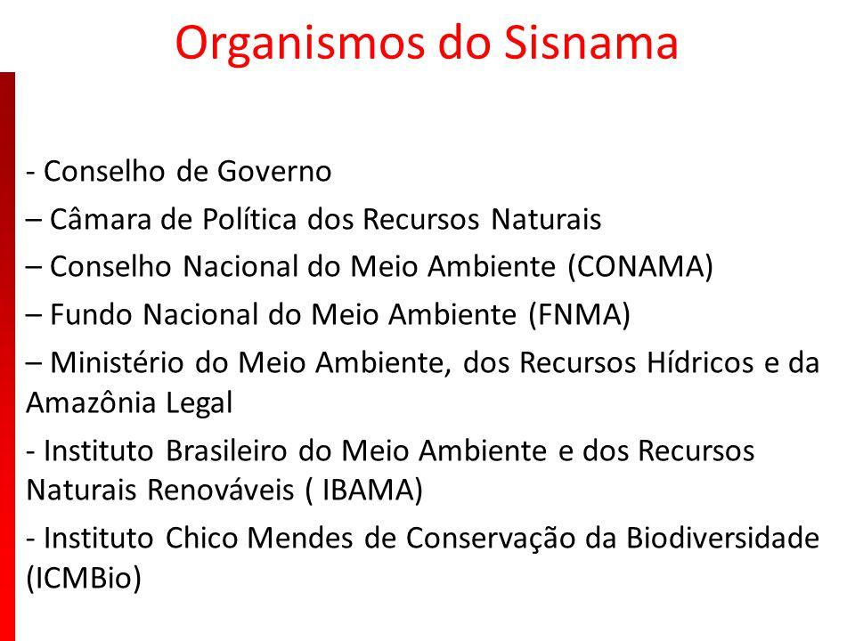 Organismos do Sisnama - Conselho de Governo – Câmara de Política dos Recursos Naturais – Conselho Nacional do Meio Ambiente (CONAMA) – Fundo Nacional