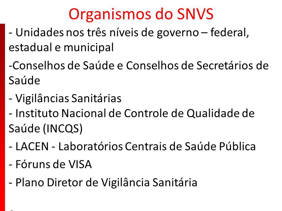 Organismos do SNVS - Unidades nos três níveis de governo – federal, estadual e municipal -Conselhos de Saúde e Conselhos de Secretários de Saúde - Vig