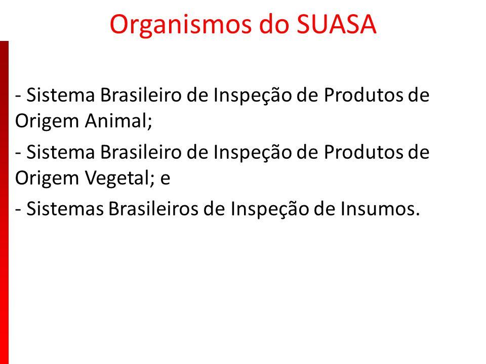 Organismos do SUASA - Sistema Brasileiro de Inspeção de Produtos de Origem Animal; - Sistema Brasileiro de Inspeção de Produtos de Origem Vegetal; e -
