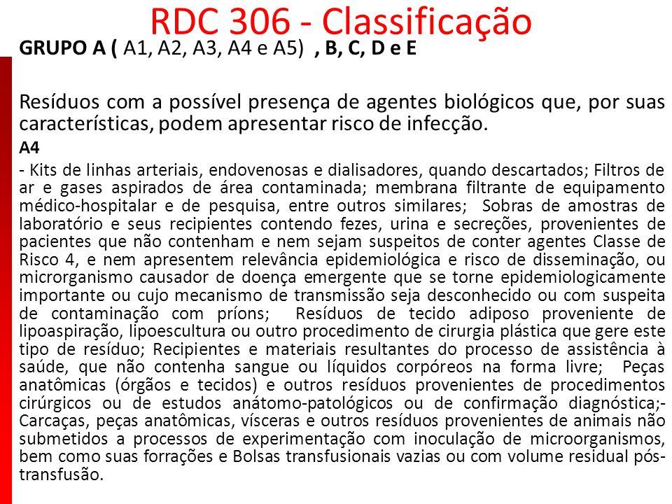 RDC 306 - Classificação GRUPO A ( A1, A2, A3, A4 e A5), B, C, D e E Resíduos com a possível presença de agentes biológicos que, por suas característic