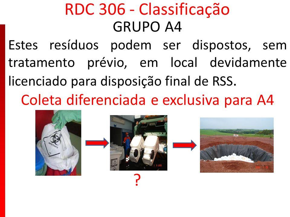 RDC 306 - Classificação GRUPO A4 Estes resíduos podem ser dispostos, sem tratamento prévio, em local devidamente licenciado para disposição final de R
