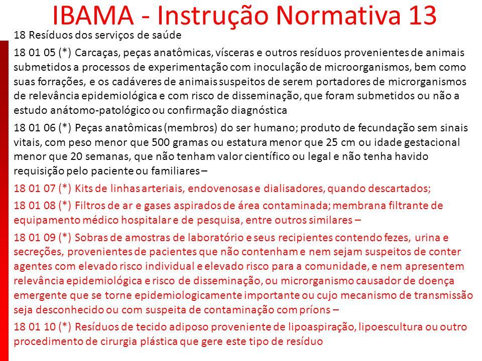 IBAMA - Instrução Normativa 13 18 Resíduos dos serviços de saúde 18 01 05 (*) Carcaças, peças anatômicas, vísceras e outros resíduos provenientes de a