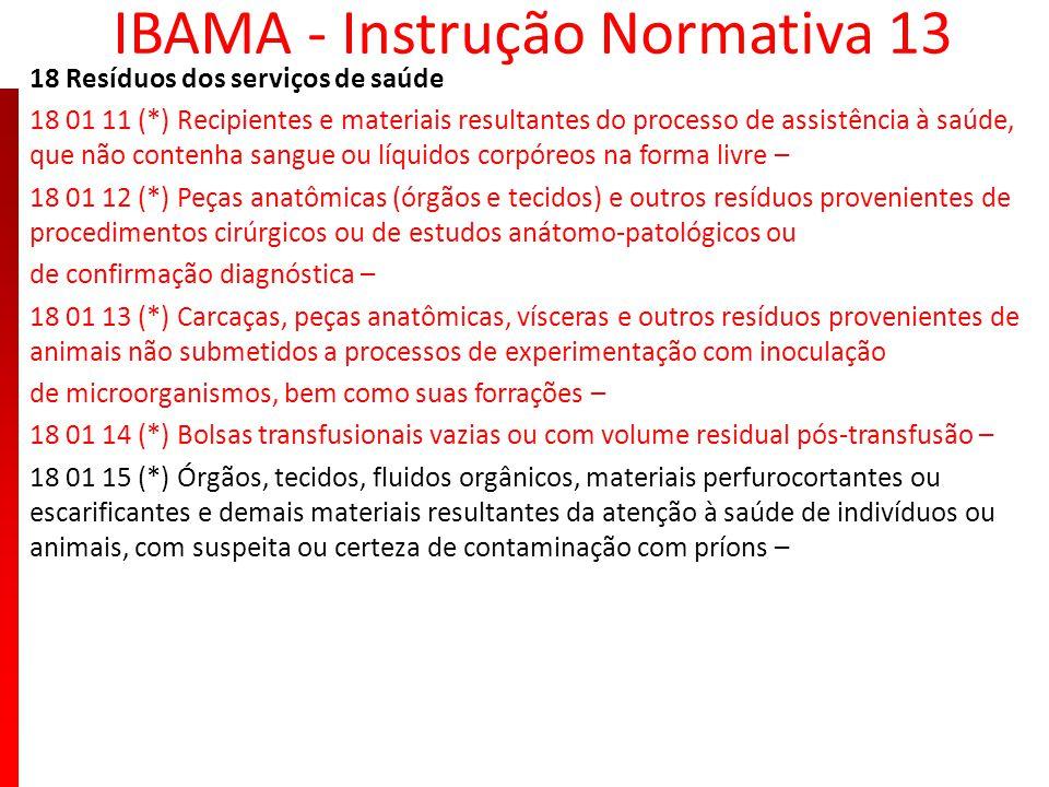 IBAMA - Instrução Normativa 13 18 Resíduos dos serviços de saúde 18 01 11 (*) Recipientes e materiais resultantes do processo de assistência à saúde,