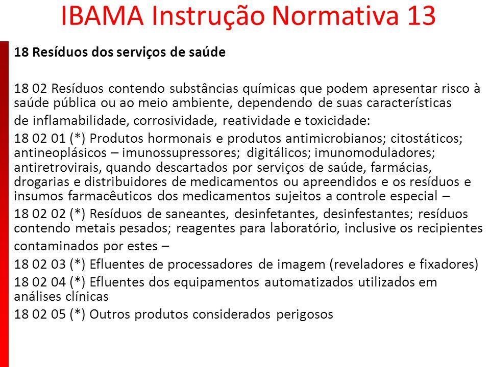 IBAMA Instrução Normativa 13 18 Resíduos dos serviços de saúde 18 02 Resíduos contendo substâncias químicas que podem apresentar risco à saúde pública