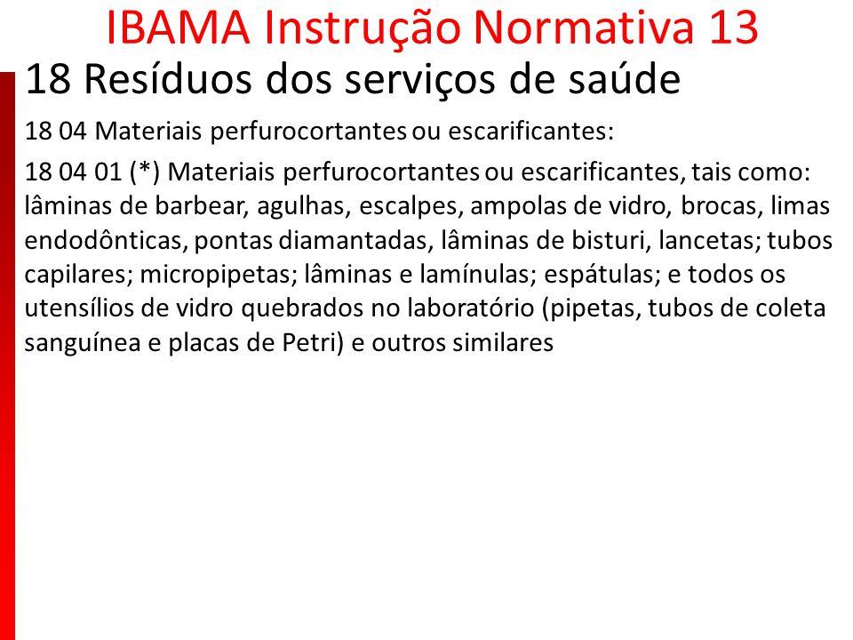 IBAMA Instrução Normativa 13 18 Resíduos dos serviços de saúde 18 04 Materiais perfurocortantes ou escarificantes: 18 04 01 (*) Materiais perfurocorta