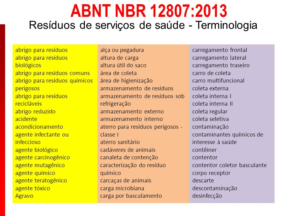 ABNT NBR 12807:2013 Resíduos de serviços de saúde - Terminologia abrigo para resíduos abrigo para resíduos biológicos abrigo para resíduos comuns abri