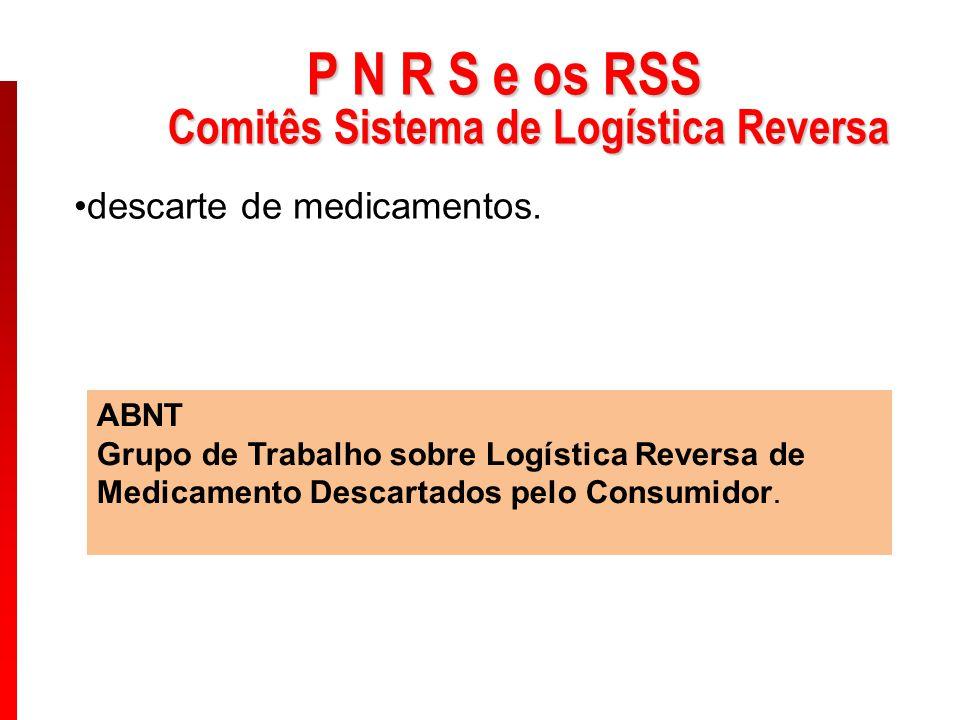 P N R S e os RSS Comitês Sistema de Logística Reversa descarte de medicamentos. ABNT Grupo de Trabalho sobre Logística Reversa de Medicamento Descarta