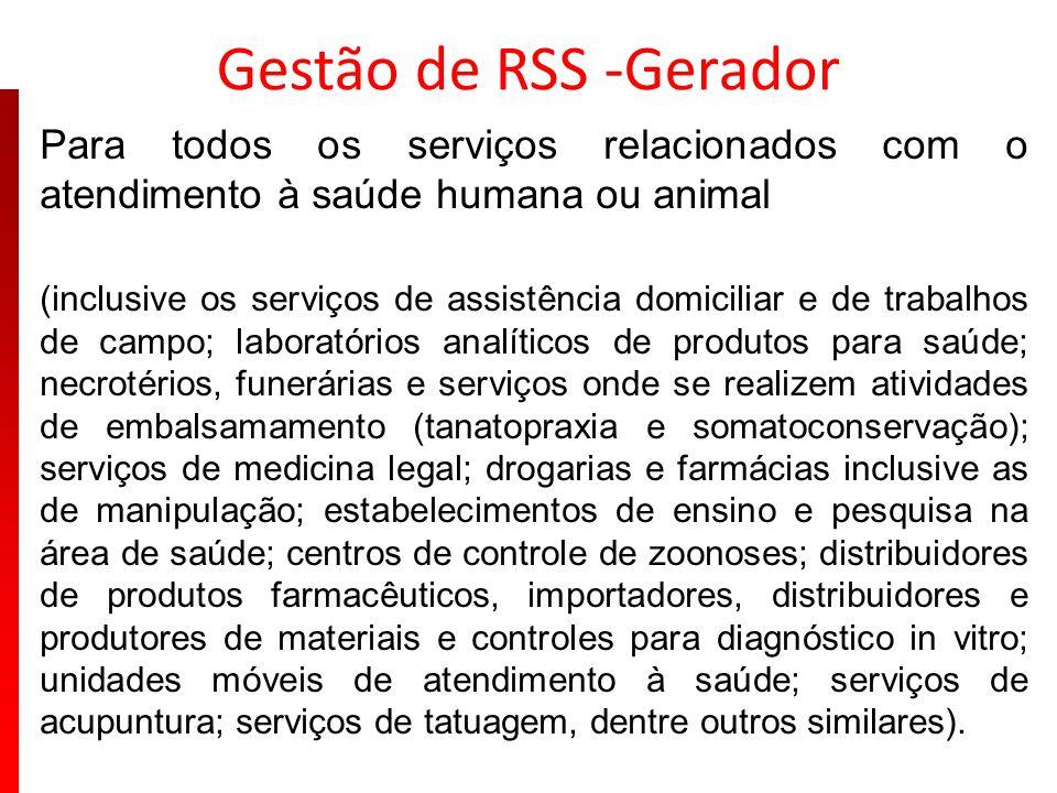 Gestão de RSS -Gerador Para todos os serviços relacionados com o atendimento à saúde humana ou animal (inclusive os serviços de assistência domiciliar
