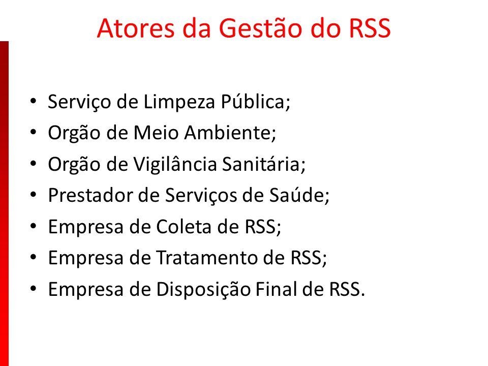 Atores da Gestão do RSS Serviço de Limpeza Pública; Orgão de Meio Ambiente; Orgão de Vigilância Sanitária; Prestador de Serviços de Saúde; Empresa de