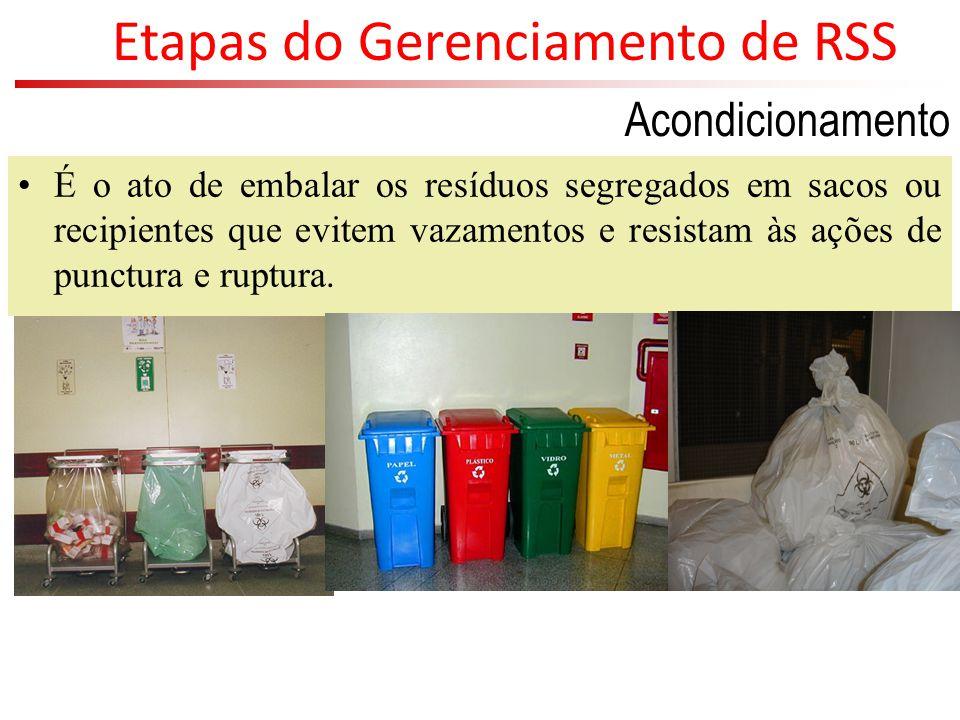 Acondicionamento É o ato de embalar os resíduos segregados em sacos ou recipientes que evitem vazamentos e resistam às ações de punctura e ruptura. Et