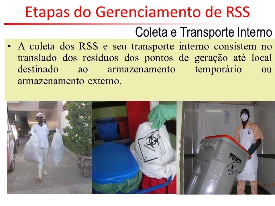 Coleta e Transporte Interno A coleta dos RSS e seu transporte interno consistem no translado dos resíduos dos pontos de geração até local destinado ao