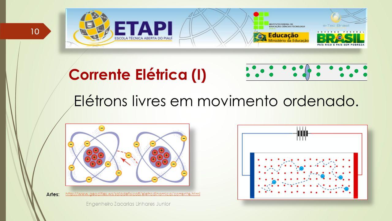 Engenheiro Zacarias Linhares Junior 10 Artes: Corrente Elétrica (I) Elétrons livres em movimento ordenado.