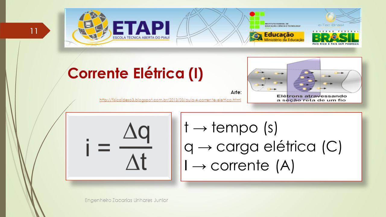Engenheiro Zacarias Linhares Junior 11 Arte: Corrente Elétrica (I) t → tempo (s) q → carga elétrica (C) I → corrente (A) t → tempo (s) q → carga elétrica (C) I → corrente (A) http://fisicaidesa3.blogspot.com.br/2013/03/aula-4-corrente-eletrica.html