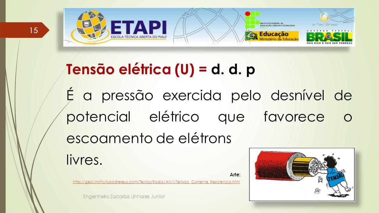 Engenheiro Zacarias Linhares Junior 15 Tensão elétrica (U) = d.