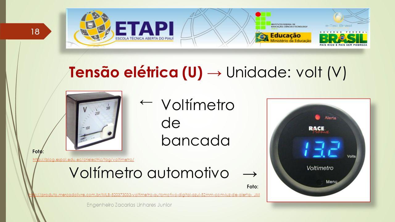 Engenheiro Zacarias Linhares Junior 18 Tensão elétrica (U) → Unidade: volt (V) Foto: http://produto.mercadolivre.com.br/MLB-520373033-voltimetro-automotivo-digital-azul-52mm-com-luz-de-alerta-_JM Voltímetro automotivo → Voltímetro de bancada ← http://blog.espol.edu.ec/crielectric/tag/voltimetro/ Foto: