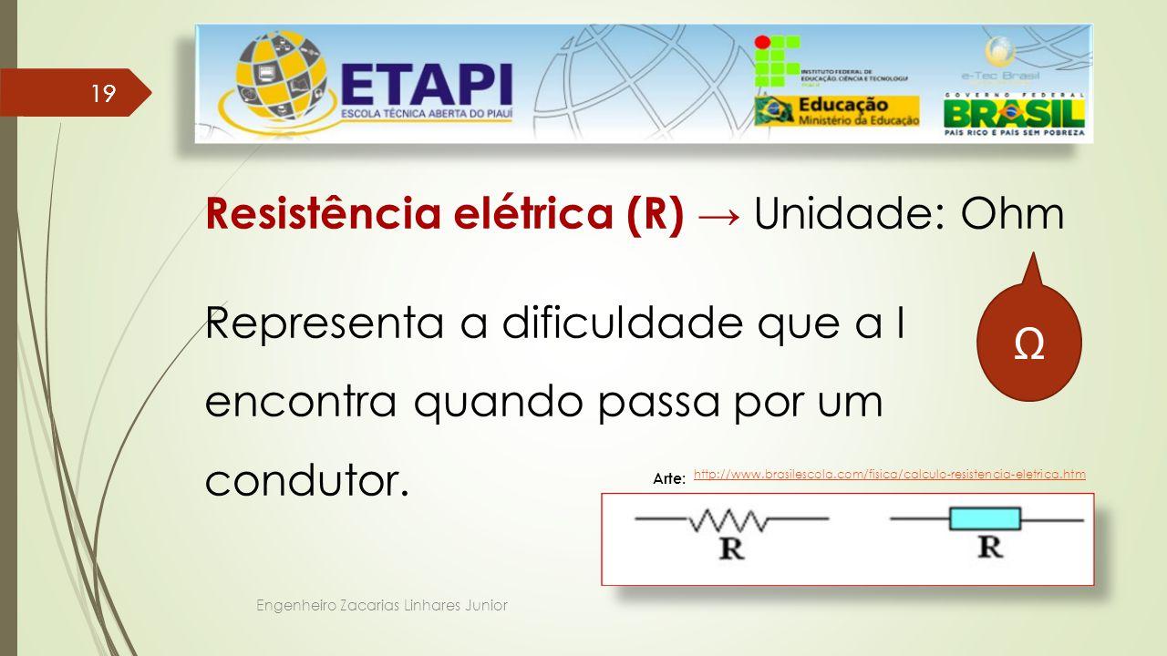 Engenheiro Zacarias Linhares Junior 19 Resistência elétrica (R) → Unidade: Ohm Representa a dificuldade que a I encontra quando passa por um condutor.