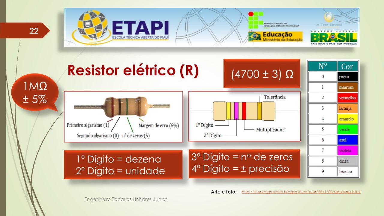 Engenheiro Zacarias Linhares Junior 22 Resistor elétrico (R) Arte e foto: http://therealgraxaim.blogspot.com.br/2011/06/resistores.html 1º Dígito = dezena 2º Dígito = unidade 1º Dígito = dezena 2º Dígito = unidade 3º Dígito = n o de zeros 4º Dígito = ± precisão 3º Dígito = n o de zeros 4º Dígito = ± precisão (4700 ± 3) Ω 1MΩ ± 5%