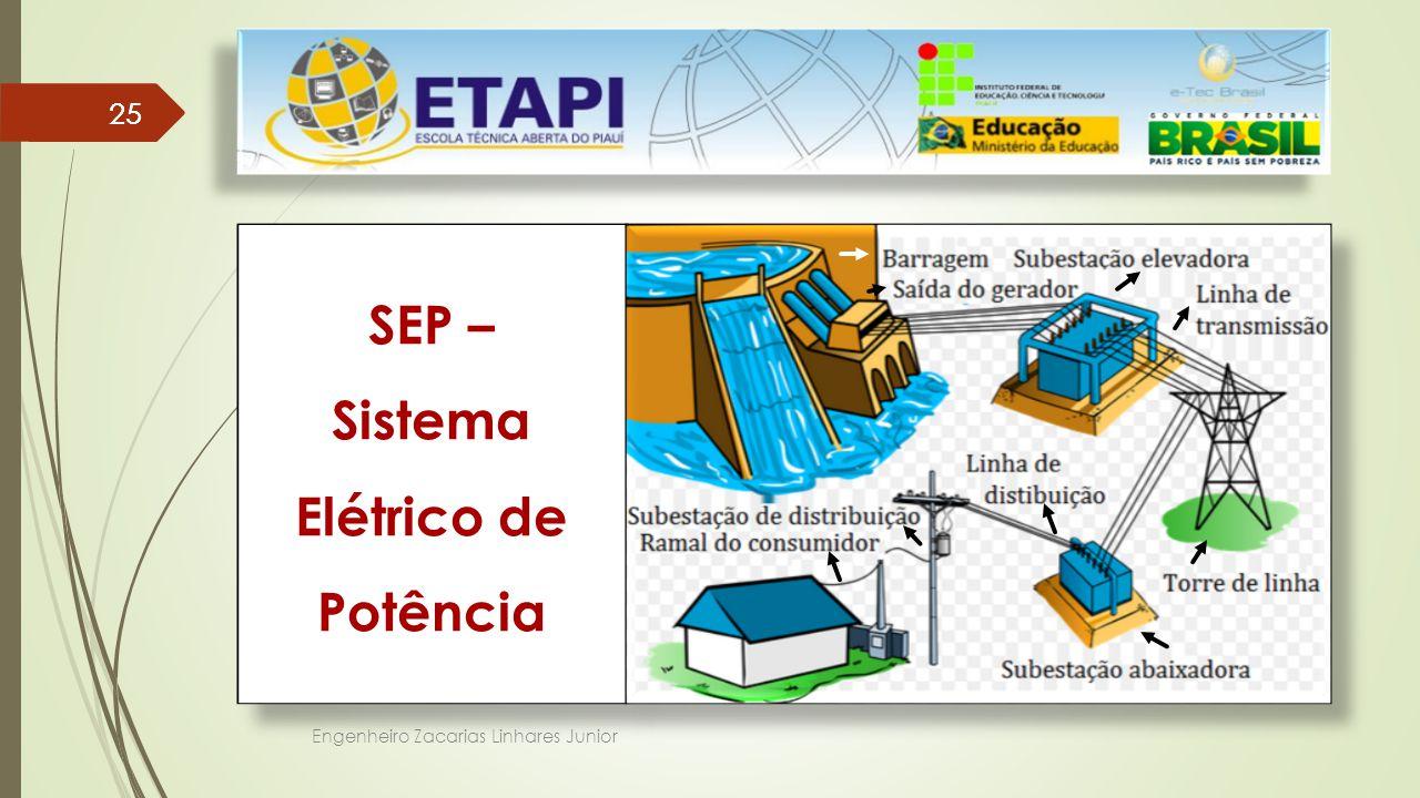 Engenheiro Zacarias Linhares Junior 25 SEP – Sistema Elétrico de Potência SEP – Sistema Elétrico de Potência