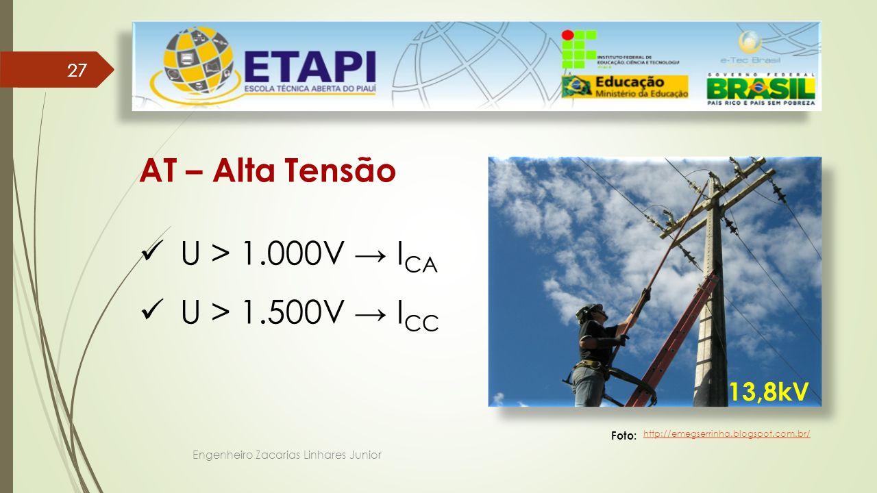 Engenheiro Zacarias Linhares Junior 27 AT – Alta Tensão U > 1.000V → I CA U > 1.500V → I CC 13,8kV http://emegserrinha.blogspot.com.br/ Foto: