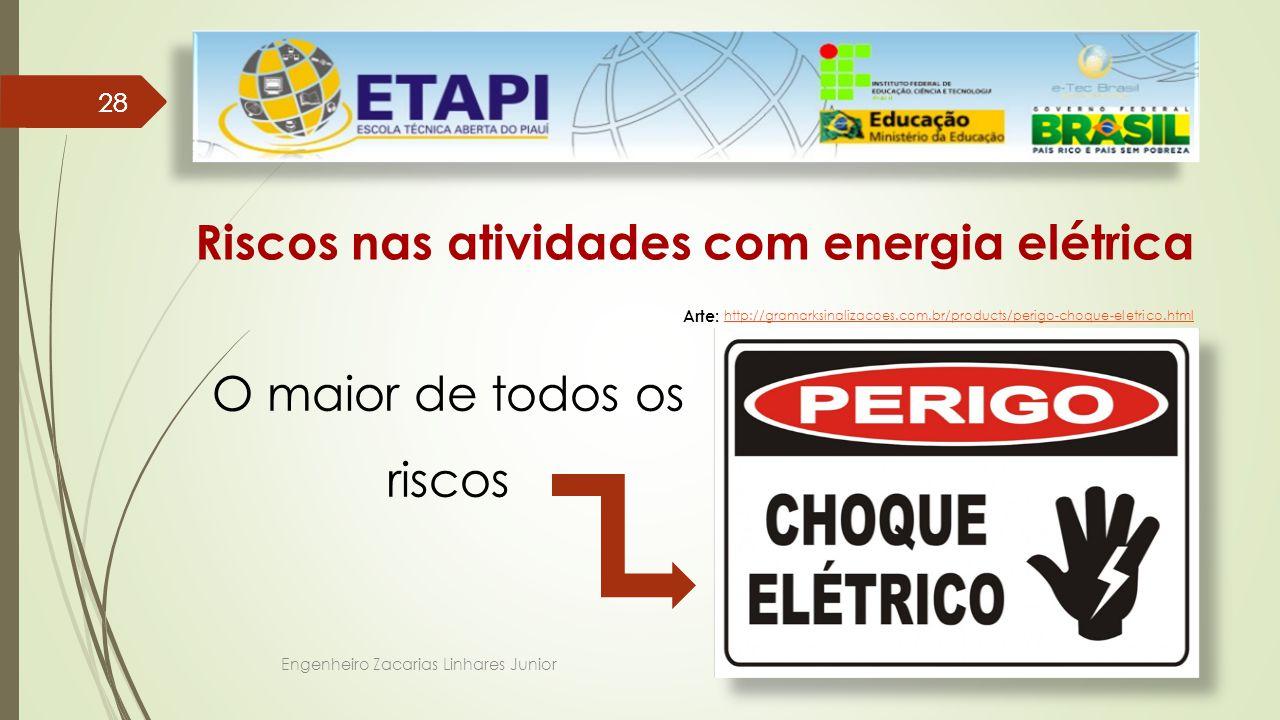 Engenheiro Zacarias Linhares Junior 28 Riscos nas atividades com energia elétrica O maior de todos os riscos http://gramarksinalizacoes.com.br/products/perigo-choque-eletrico.html Arte: