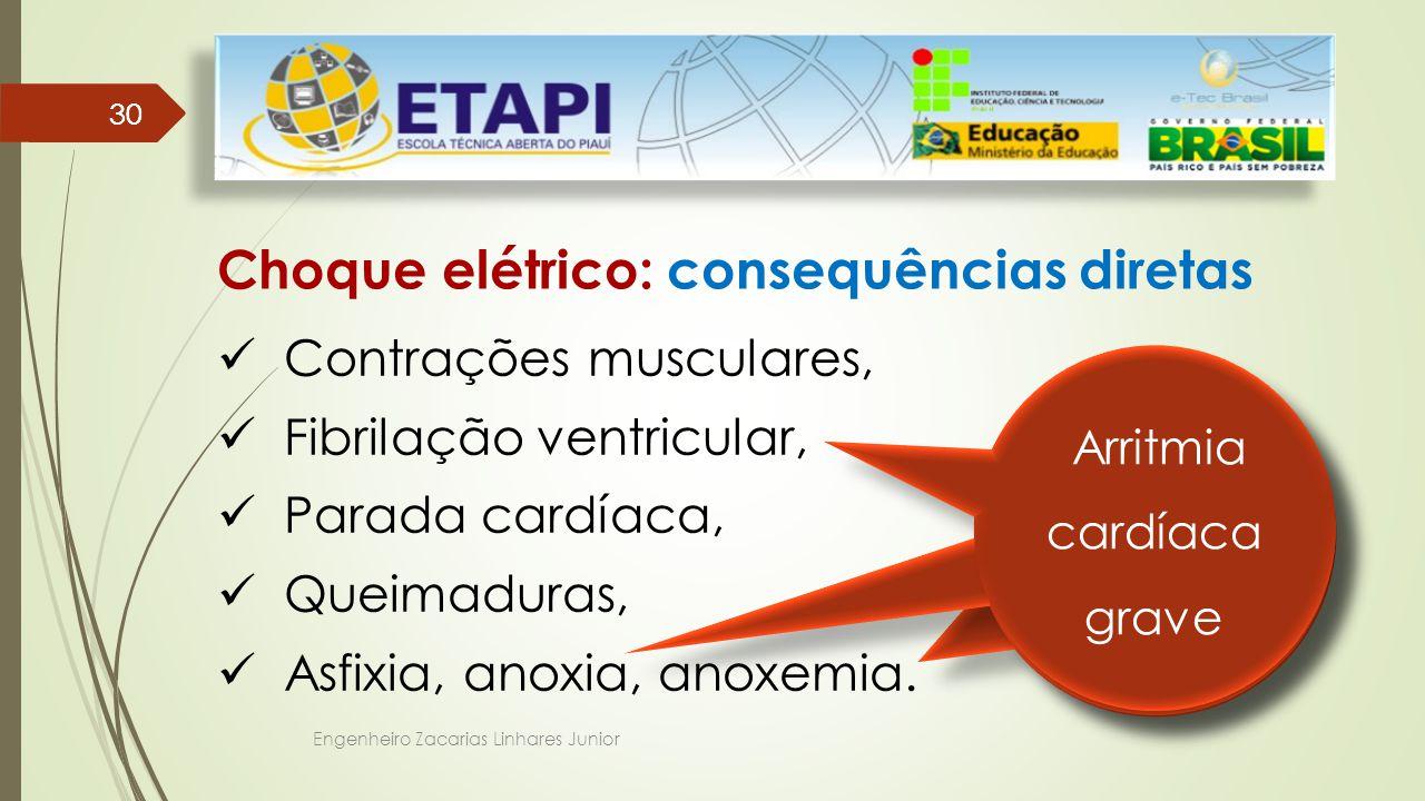 Engenheiro Zacarias Linhares Junior 30 Choque elétrico: consequências diretas Contrações musculares, Fibrilação ventricular, Parada cardíaca, Queimaduras, Asfixia, anoxia, anoxemia.