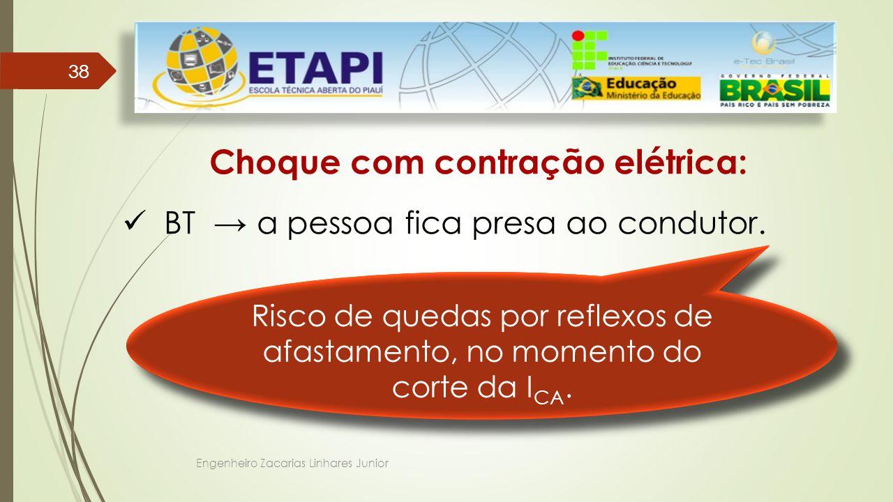 Engenheiro Zacarias Linhares Junior 38 Choque com contração elétrica: BT → a pessoa fica presa ao condutor.