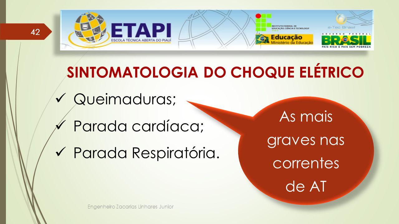 Engenheiro Zacarias Linhares Junior 42 SINTOMATOLOGIA DO CHOQUE ELÉTRICO Queimaduras; Parada cardíaca; Parada Respiratória.