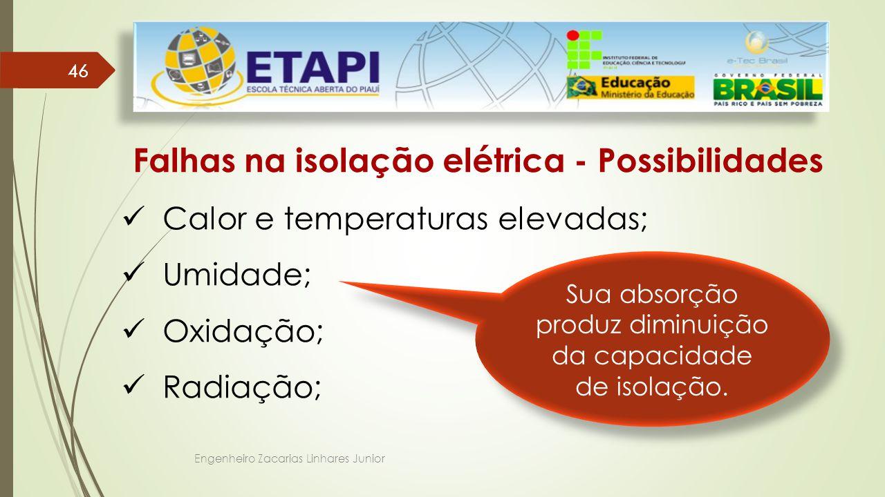 Engenheiro Zacarias Linhares Junior 46 Falhas na isolação elétrica - Possibilidades Calor e temperaturas elevadas; Umidade; Oxidação; Radiação; Sua absorção produz diminuição da capacidade de isolação.