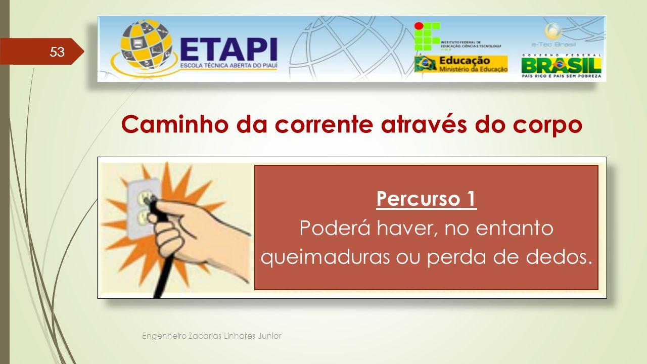 Engenheiro Zacarias Linhares Junior 53 Caminho da corrente através do corpo Percurso 1 Quando o choque fica limitado a 2 dedos da mesma mão, não há risco de morte.