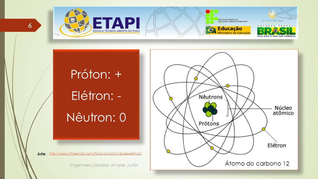 Engenheiro Zacarias Linhares Junior 66 http://www.infoescola.com/fisica/condutividade-eletrica/ Arte: Átomo do carbono 12 Próton: + Elétron: - Nêutron: 0 Próton: + Elétron: - Nêutron: 0