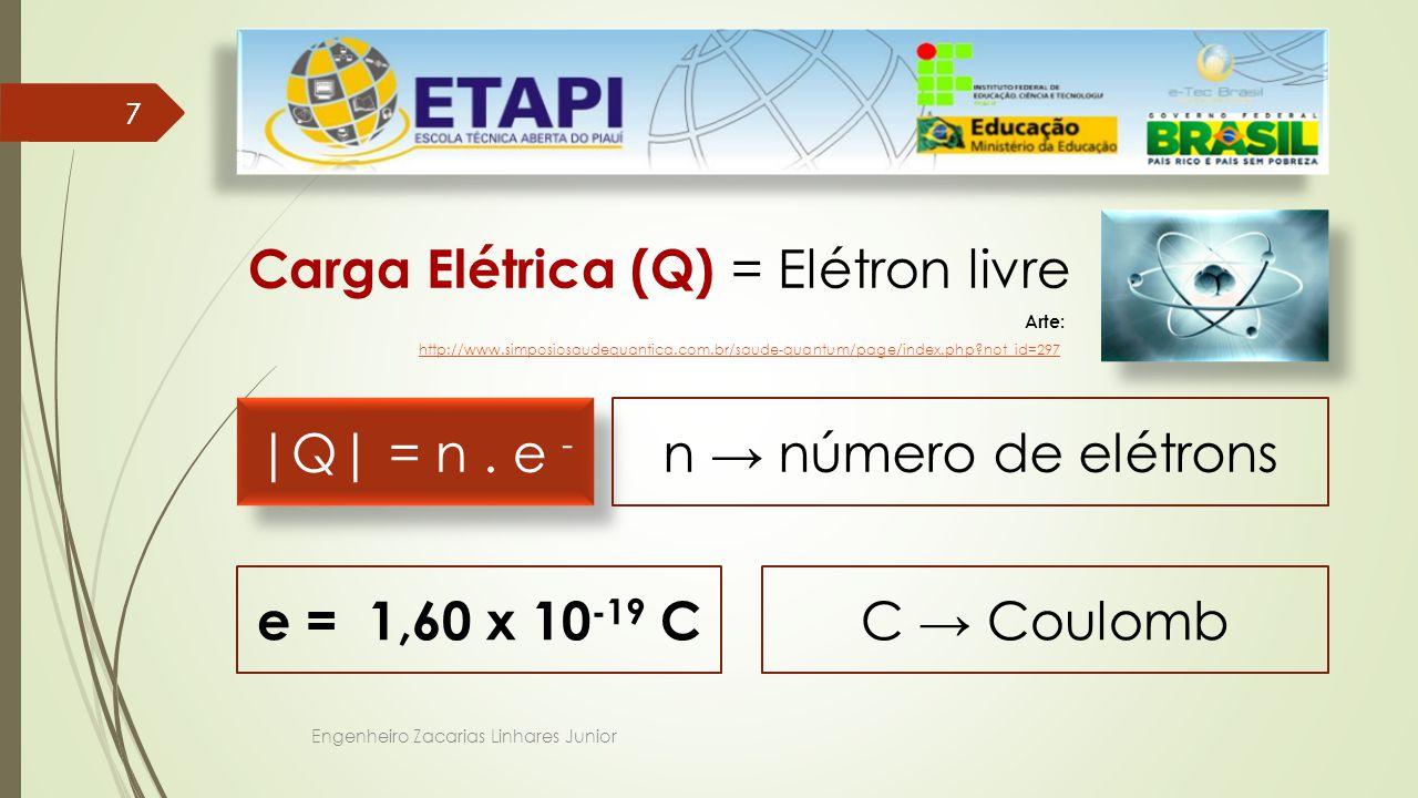 Engenheiro Zacarias Linhares Junior 77 Carga Elétrica (Q) = Elétron livre |Q| = n.