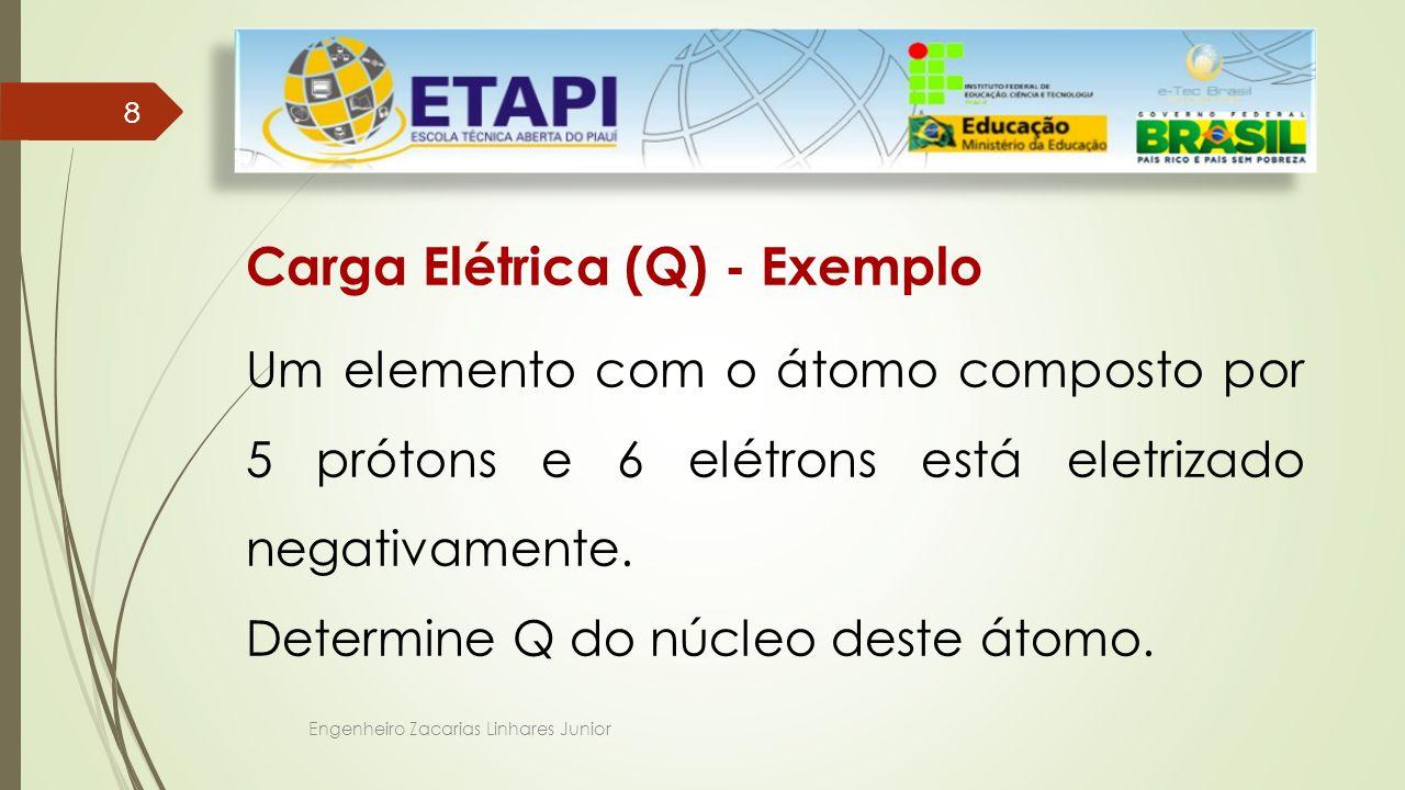 Engenheiro Zacarias Linhares Junior 88 Carga Elétrica (Q) - Exemplo Um elemento com o átomo composto por 5 prótons e 6 elétrons está eletrizado negativamente.