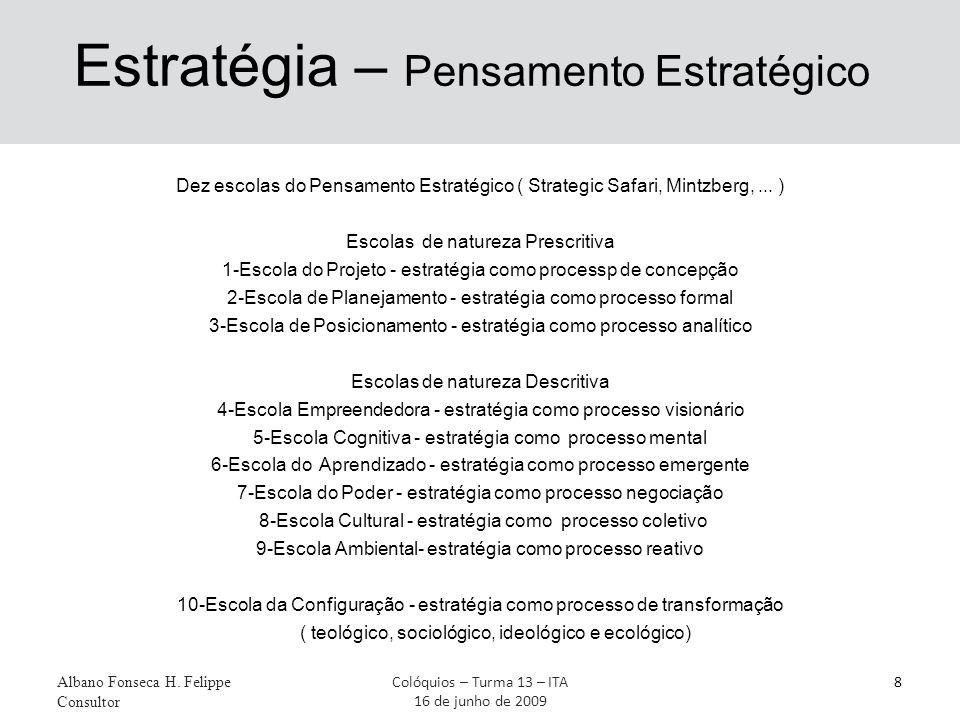Estratégia – Pensamento Estratégico Dez escolas do Pensamento Estratégico ( Strategic Safari, Mintzberg,... ) Escolas de natureza Prescritiva 1-Escola