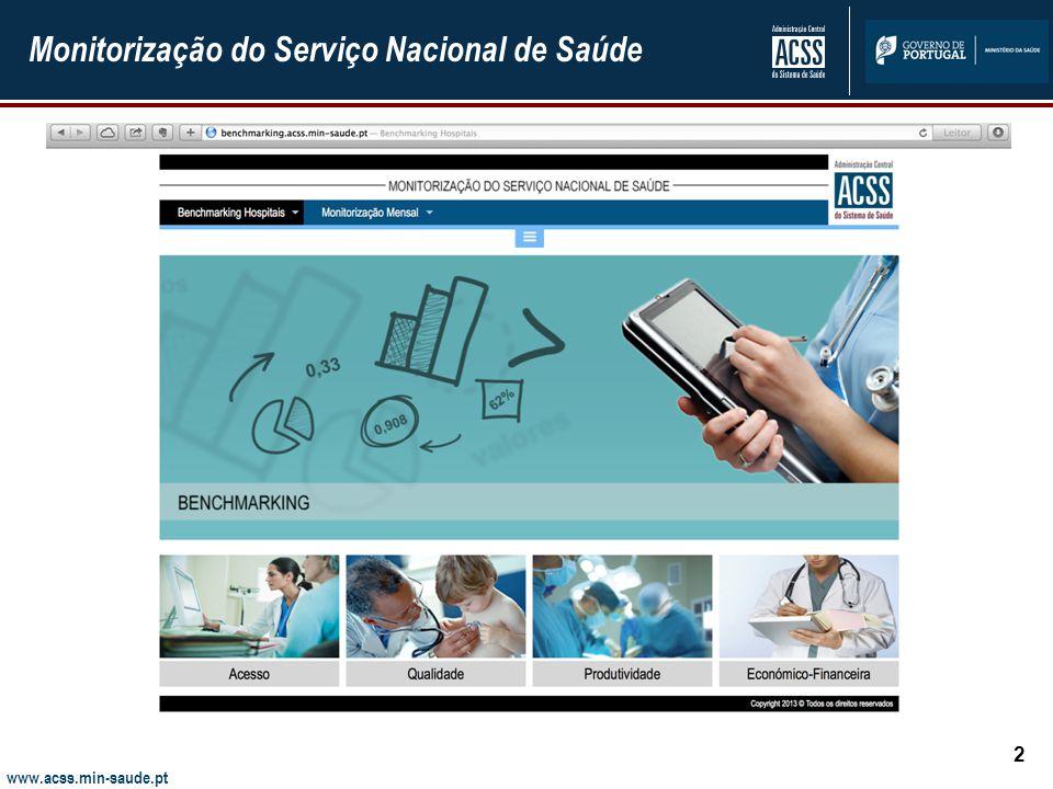 www.acss.min-saude.pt Monitorização do Serviço Nacional de Saúde 2