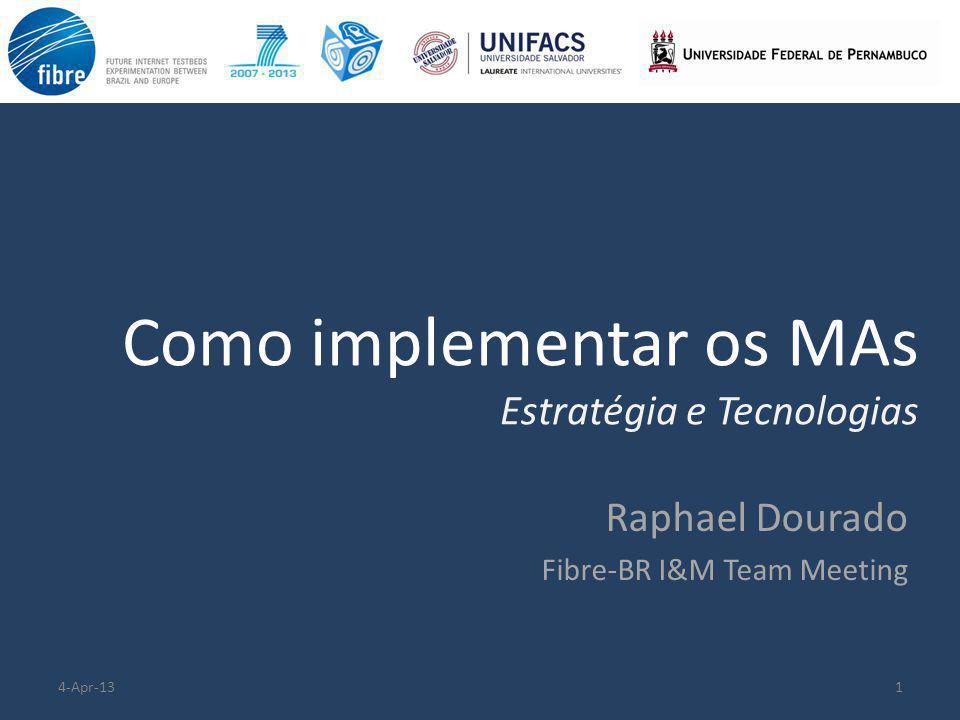 Como implementar os MAs Estratégia e Tecnologias 14-Apr-13 Raphael Dourado Fibre-BR I&M Team Meeting