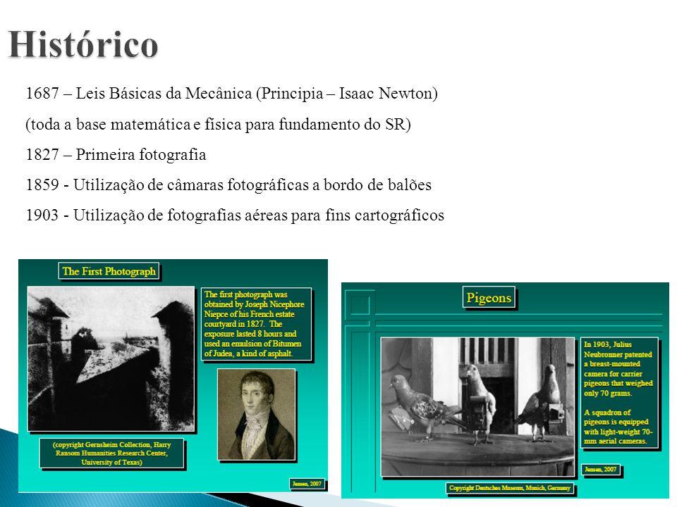 1687 – Leis Básicas da Mecânica (Principia – Isaac Newton) (toda a base matemática e física para fundamento do SR) 1827 – Primeira fotografia 1859 - U