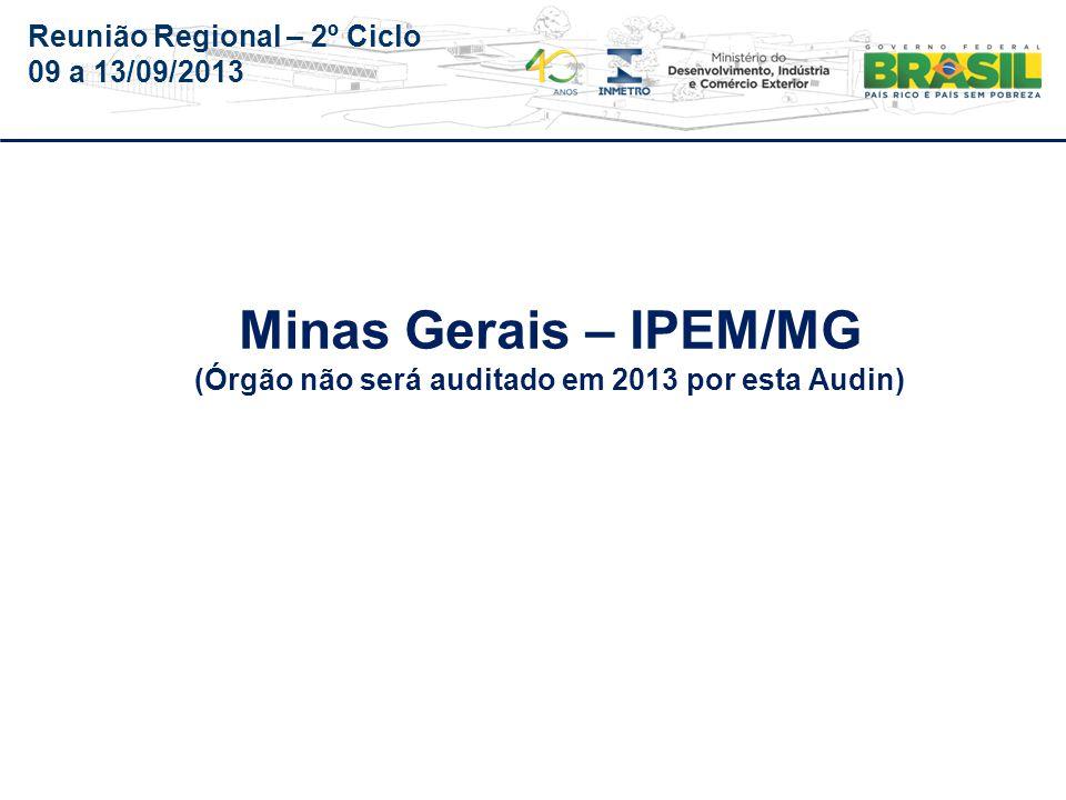 Reunião Regional – 2º Ciclo 09 a 13/09/2013 ÓrgãoIPEM/MG - PA- 200-018/2011-O Audin Parecer 076/13, de 13/8/2013, referente ao Oficio n.º 018/IPEM-MG/DIGE, de 27/02/2012.
