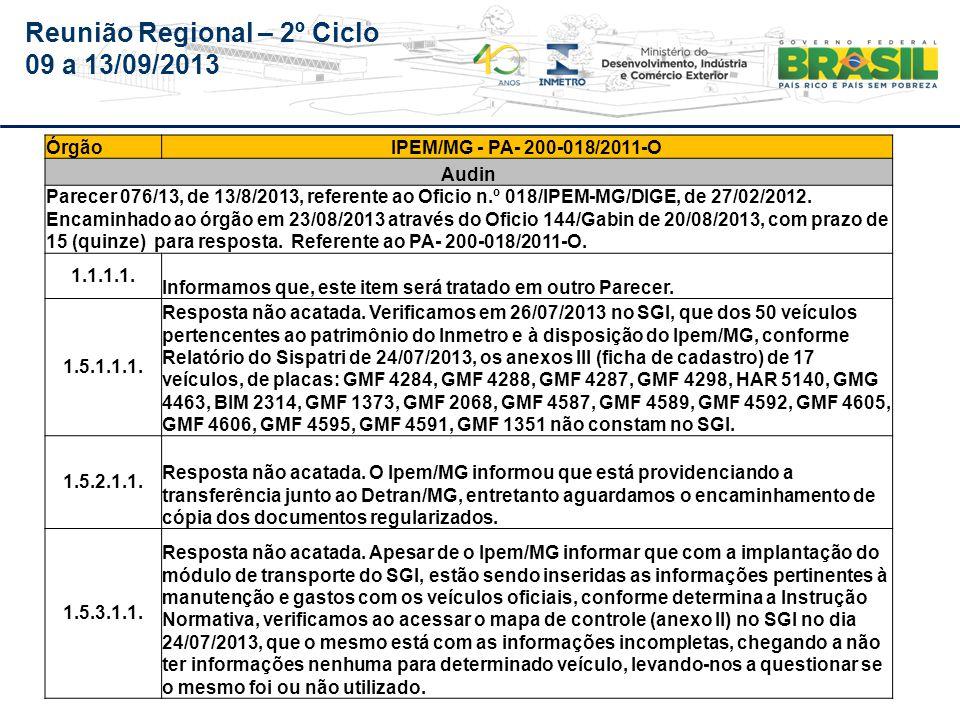 Reunião Regional – 2º Ciclo 09 a 13/09/2013 ÓrgãoIPEM/MG - PA- 200-018/2011-O Audin 1.5.3.1.2.