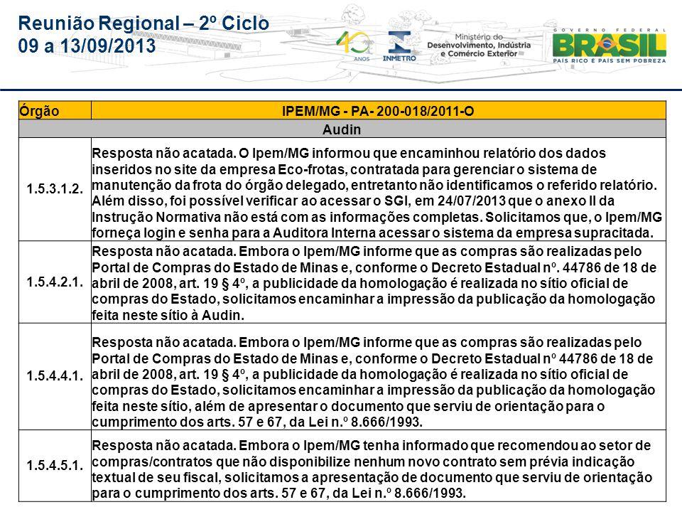Reunião Regional – 2º Ciclo 09 a 13/09/2013 ÓrgãoIPEM-MG PA- 200-018/2011-O Audin 1.7.2.1.2.