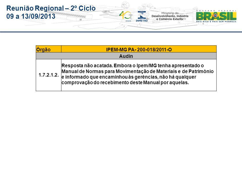 Reunião Regional – 2º Ciclo 09 a 13/09/2013 Órgão IPEM-MG PA-200-018/2011-O Audin Parecer 084/Audin, de 06/09/2013.