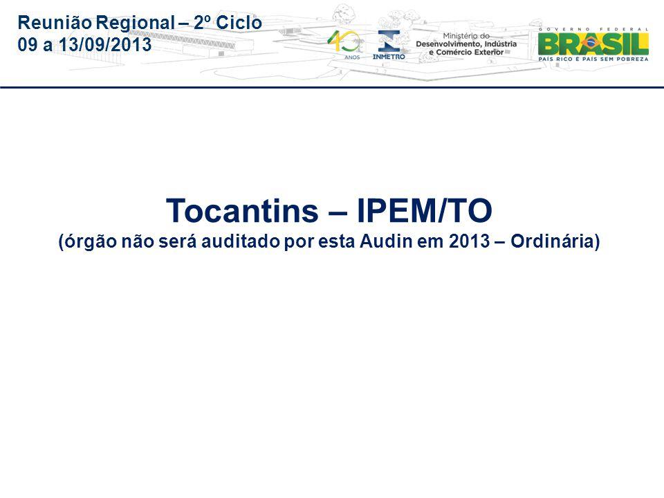 Reunião Regional – 2º Ciclo 09 a 13/09/2013 Órgão IPEM/TO PA- 506-011/2012-O Audin Todos os itens do Parecer n.º 51/Audin, 2/07/2013, Foram acatados.