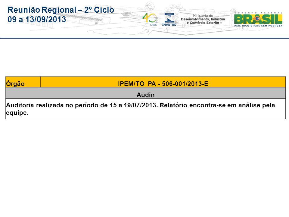 Reunião Regional – 2º Ciclo 09 a 13/09/2013 Minas Gerais – IPEM/MG (Órgão não será auditado em 2013 por esta Audin)
