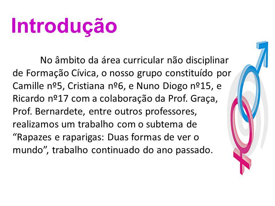 Introdução No âmbito da área curricular não disciplinar de Formação Cívica, o nosso grupo constituído por Camille nº5, Cristiana nº6, e Nuno Diogo nº1