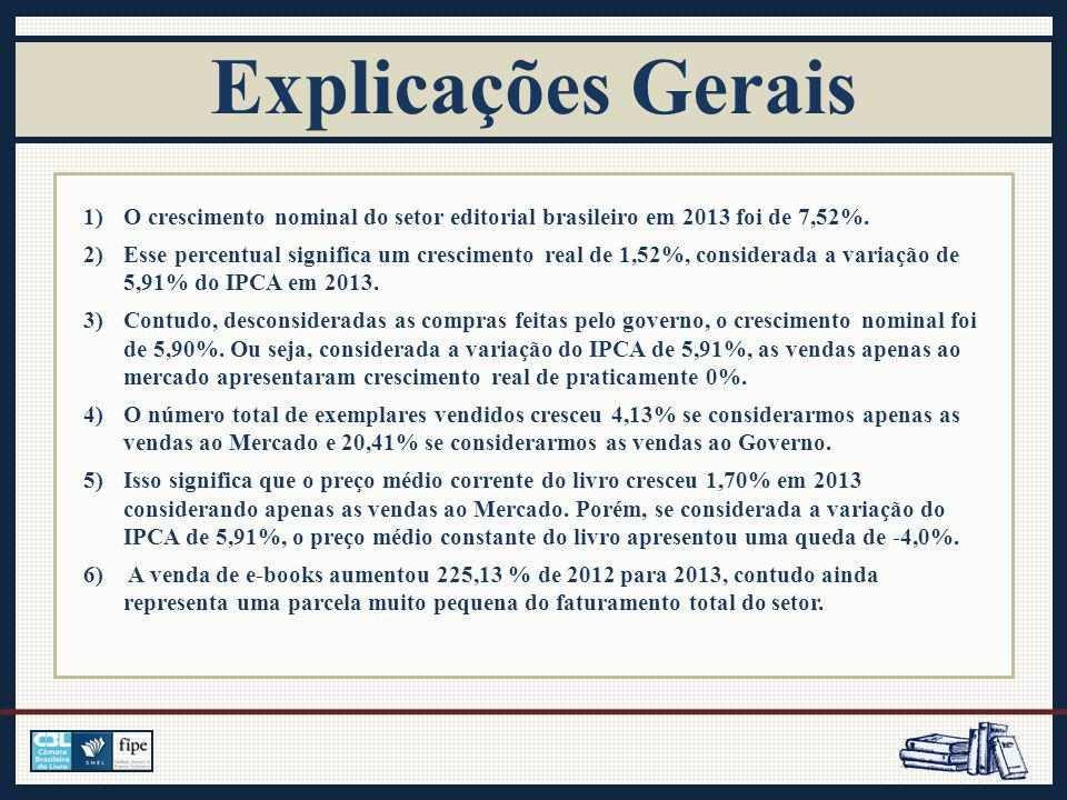 Explicações Gerais 1)O crescimento nominal do setor editorial brasileiro em 2013 foi de 7,52%.